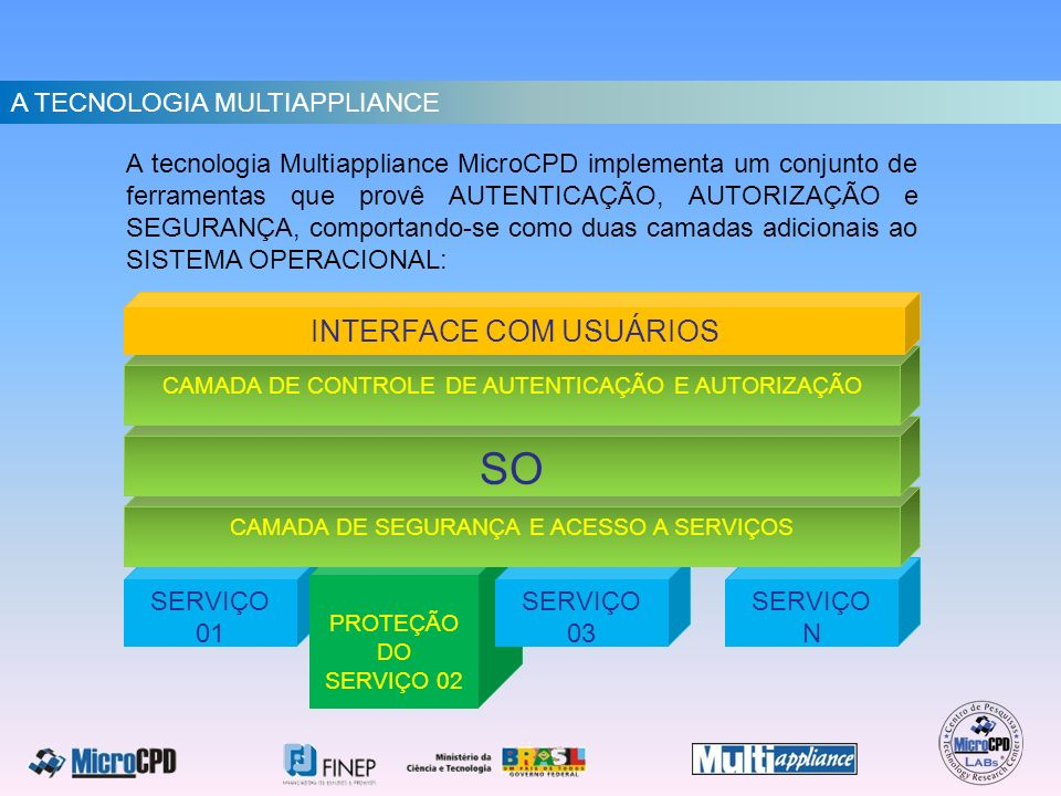 SO INTERFACE COM USUÁRIOS A TECNOLOGIA MULTIAPPLIANCE