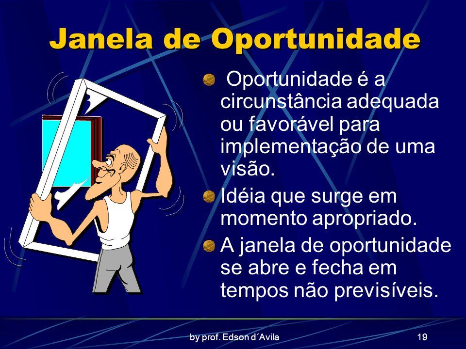 Janela de Oportunidade