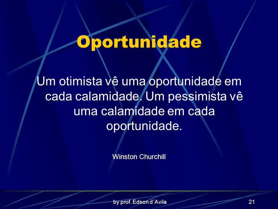 Oportunidade Um otimista vê uma oportunidade em cada calamidade. Um pessimista vê uma calamidade em cada oportunidade.