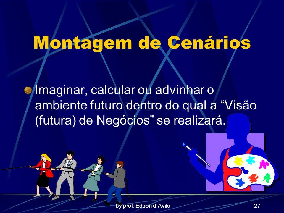 Montagem de Cenários Imaginar, calcular ou advinhar o ambiente futuro dentro do qual a Visão (futura) de Negócios se realizará.