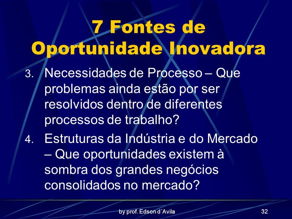 7 Fontes de Oportunidade Inovadora
