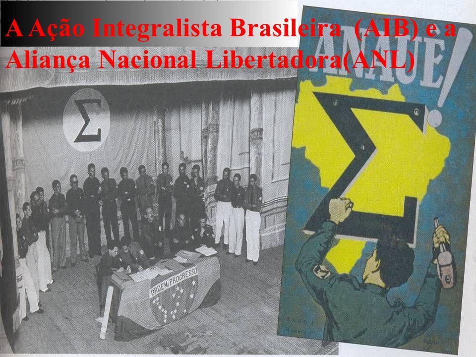A Ação Integralista Brasileira (AIB) e a