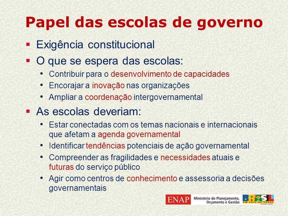 Papel das escolas de governo