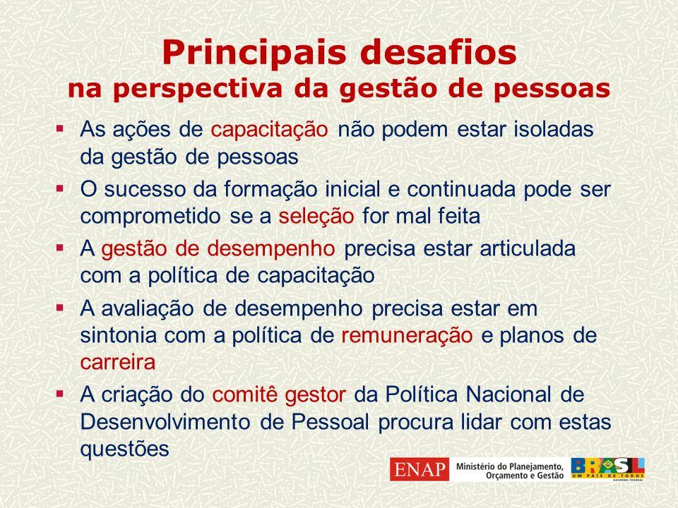 Principais desafios na perspectiva da gestão de pessoas