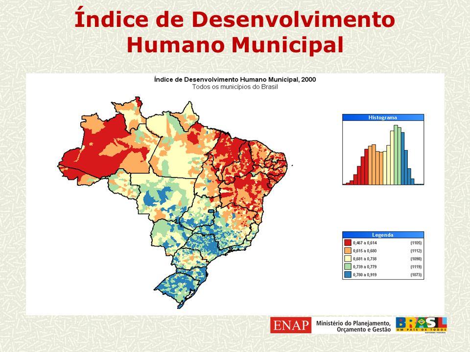 Índice de Desenvolvimento Humano Municipal