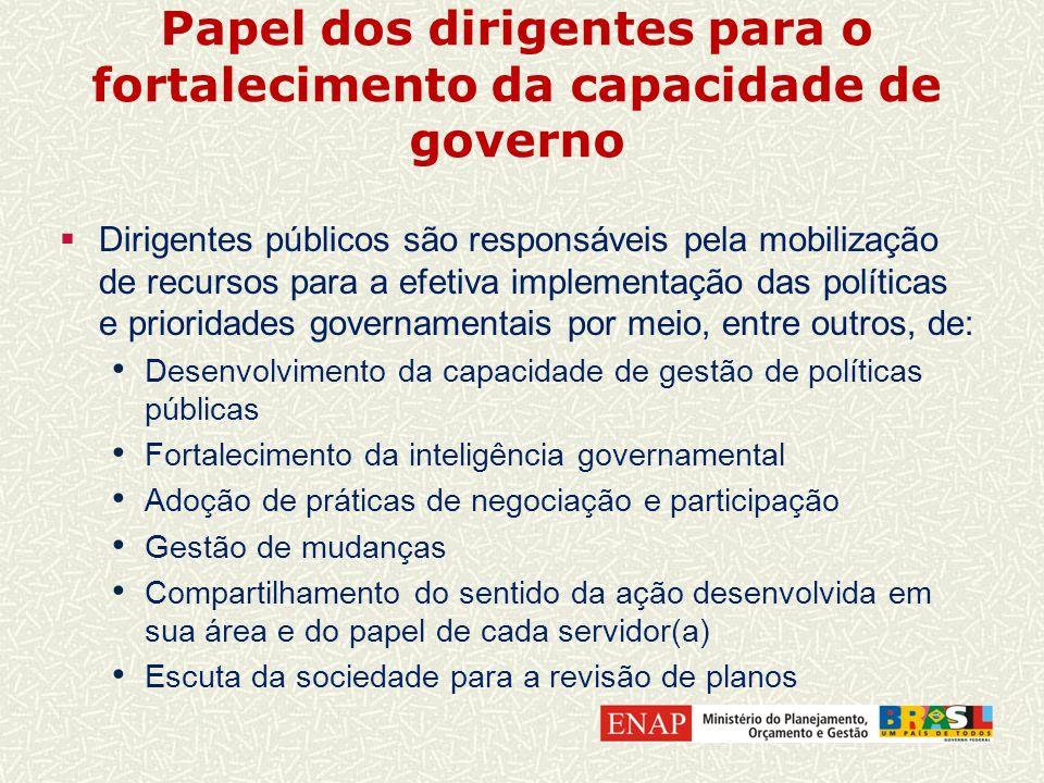 Papel dos dirigentes para o fortalecimento da capacidade de governo