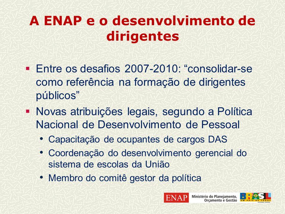 A ENAP e o desenvolvimento de dirigentes