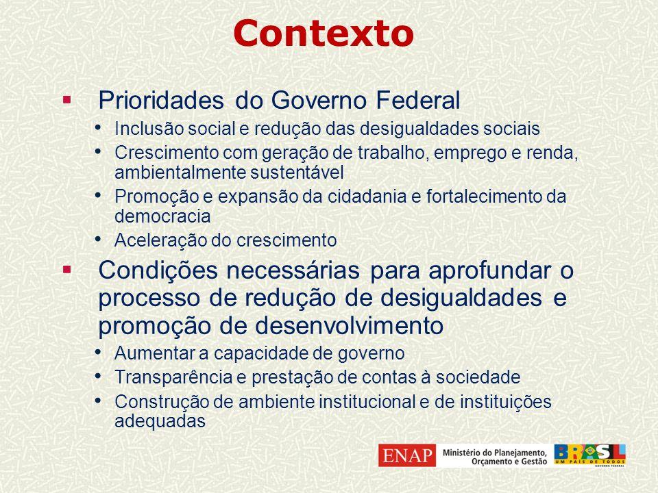 Contexto Prioridades do Governo Federal