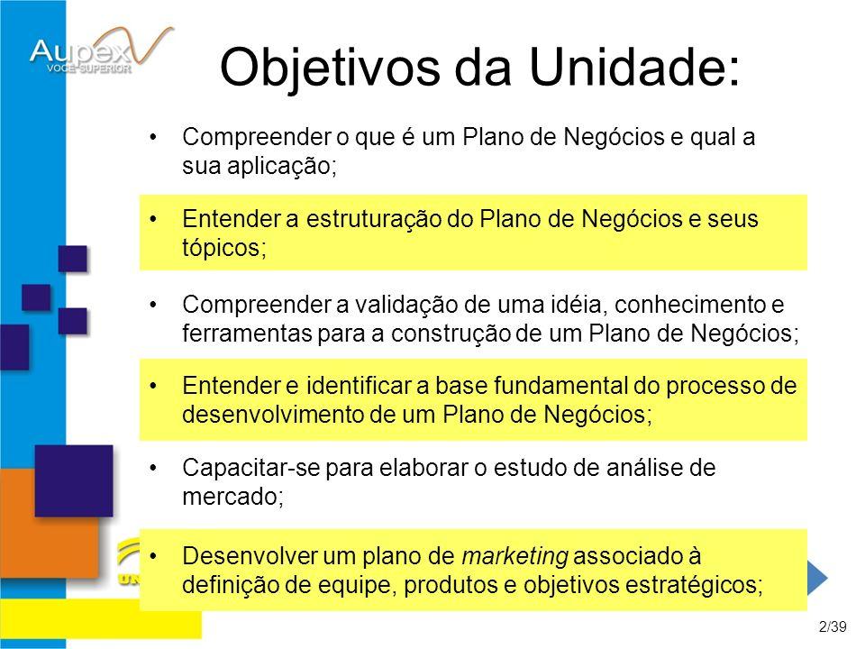 Objetivos da Unidade: Compreender o que é um Plano de Negócios e qual a sua aplicação; Entender a estruturação do Plano de Negócios e seus tópicos;