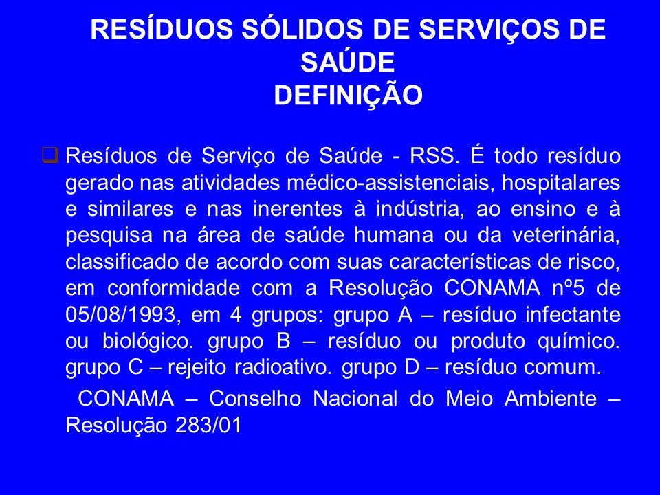 RESÍDUOS SÓLIDOS DE SERVIÇOS DE SAÚDE DEFINIÇÃO