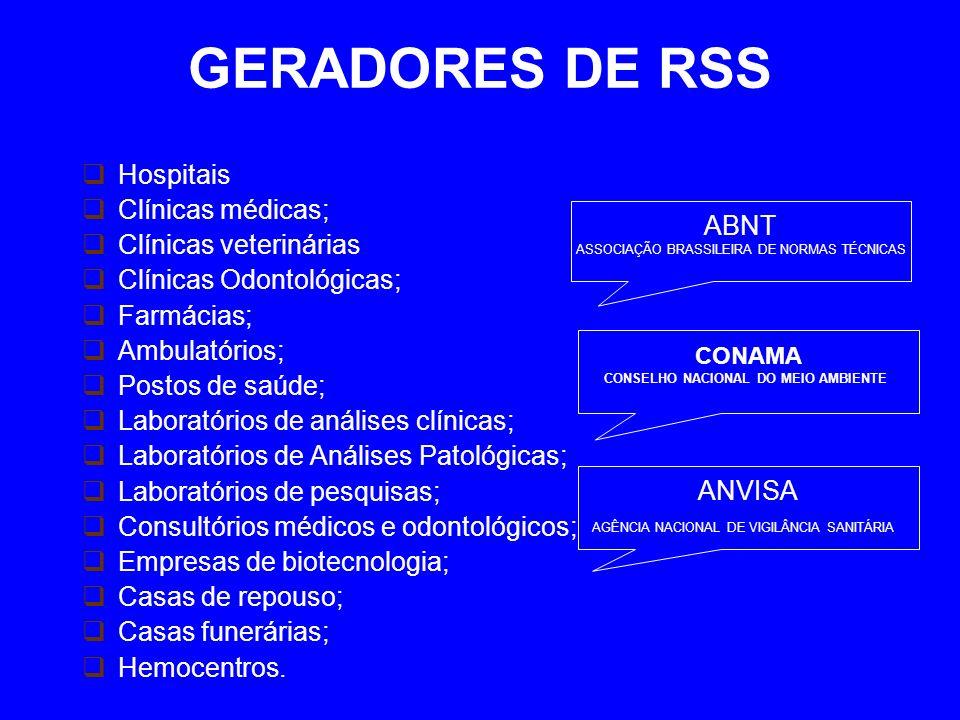GERADORES DE RSS Hospitais Clínicas médicas; Clínicas veterinárias