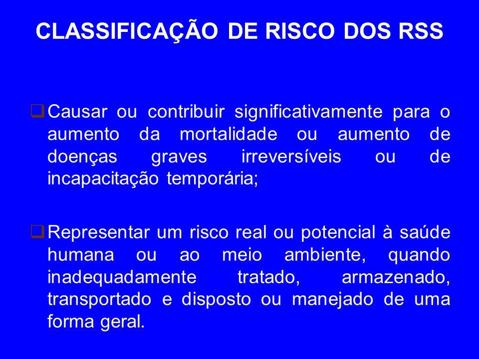 CLASSIFICAÇÃO DE RISCO DOS RSS