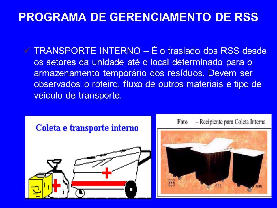 PROGRAMA DE GERENCIAMENTO DE RSS