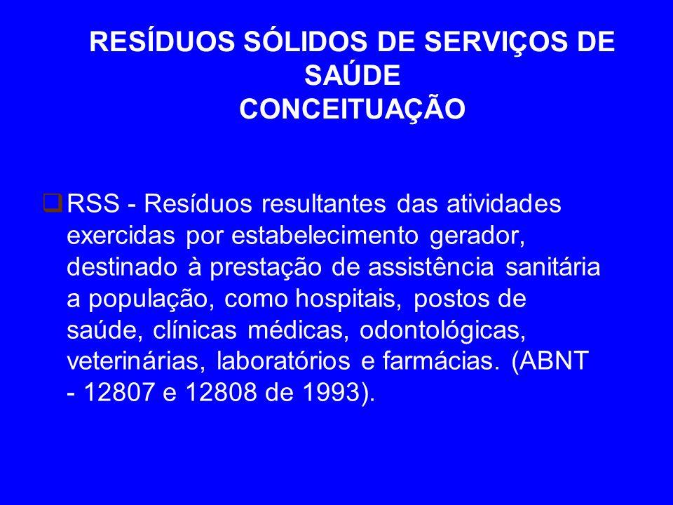 RESÍDUOS SÓLIDOS DE SERVIÇOS DE SAÚDE CONCEITUAÇÃO