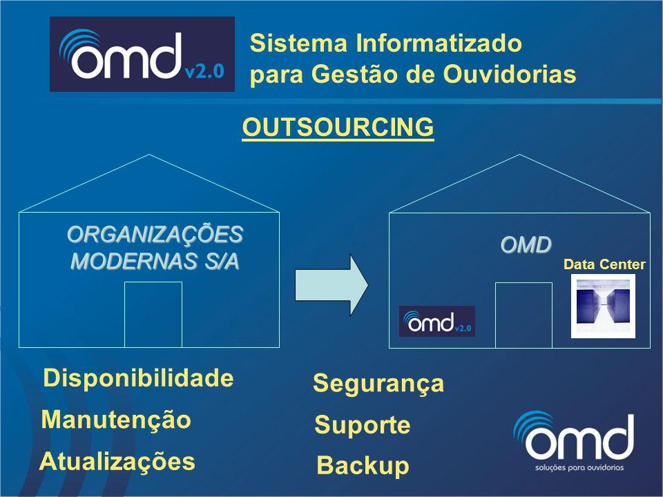ORGANIZAÇÕES MODERNAS S/A