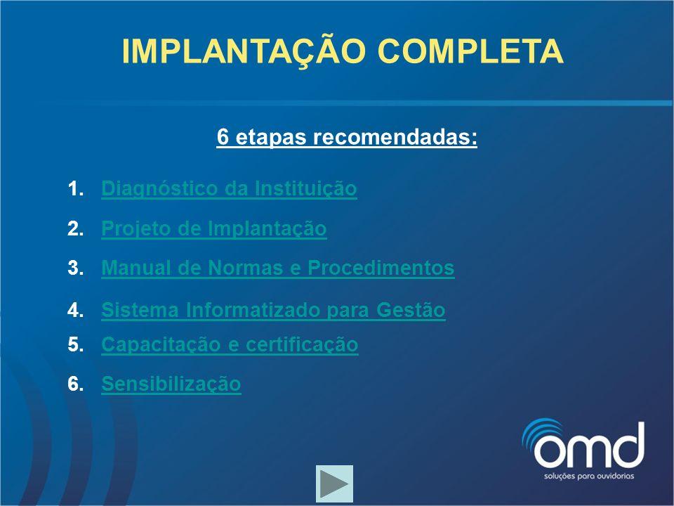 IMPLANTAÇÃO COMPLETA 6 etapas recomendadas: Diagnóstico da Instituição