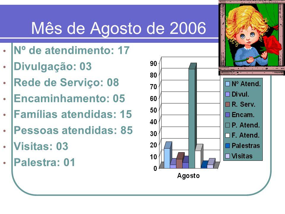 Mês de Agosto de 2006 Nº de atendimento: 17 Divulgação: 03