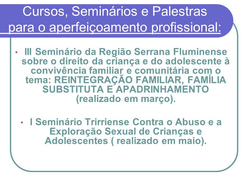 Cursos, Seminários e Palestras para o aperfeiçoamento profissional: