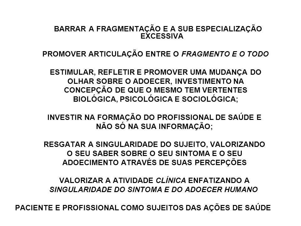 BARRAR A FRAGMENTAÇÃO E A SUB ESPECIALIZAÇÃO EXCESSIVA