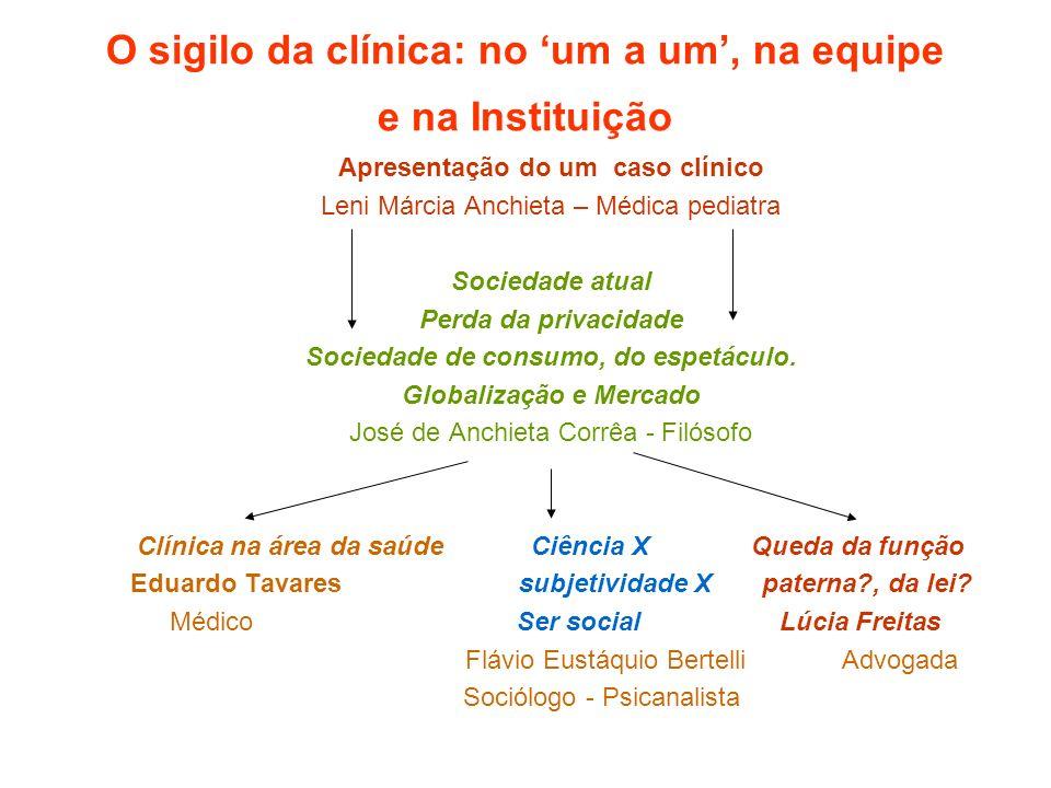 O sigilo da clínica: no 'um a um', na equipe e na Instituição