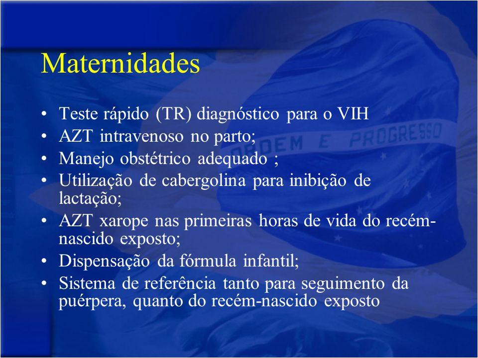 Maternidades Teste rápido (TR) diagnóstico para o VIH
