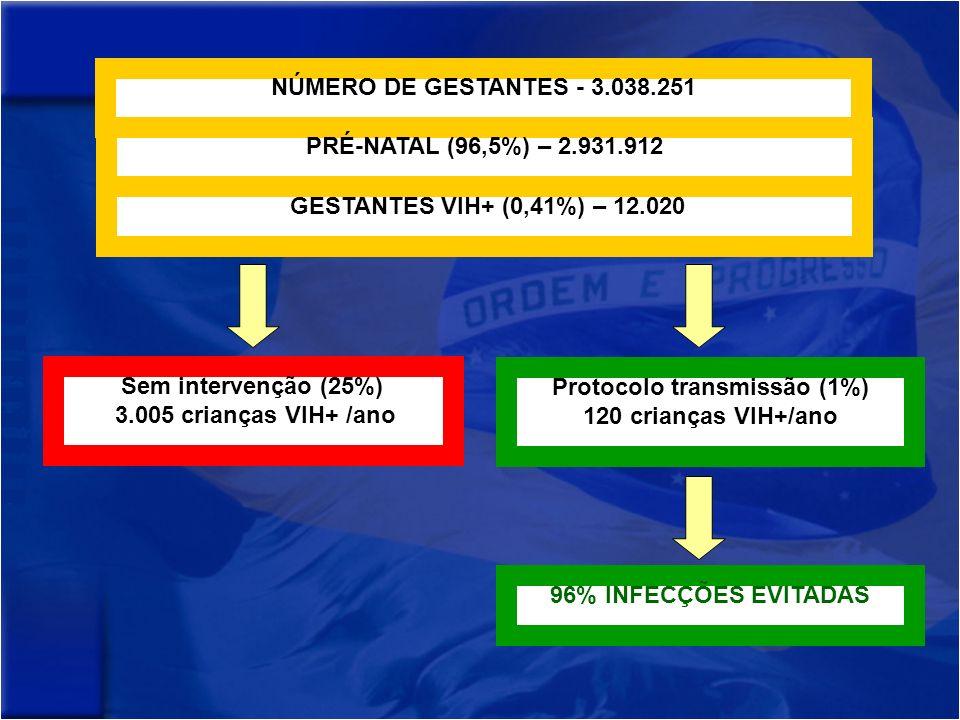 Protocolo transmissão (1%)