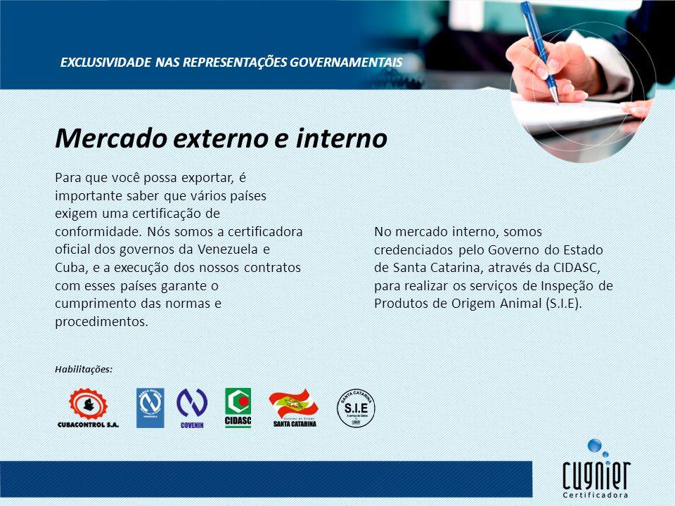 Mercado externo e interno