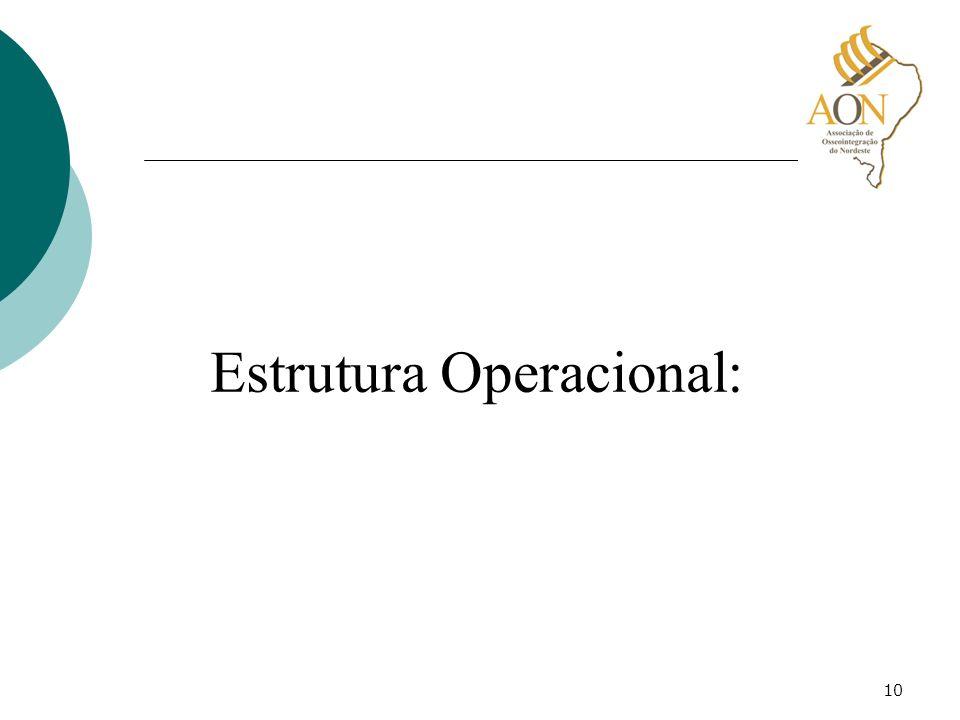 Estrutura Operacional:
