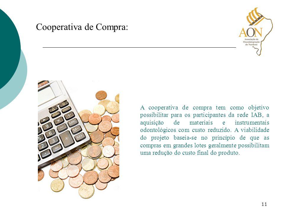 Cooperativa de Compra: