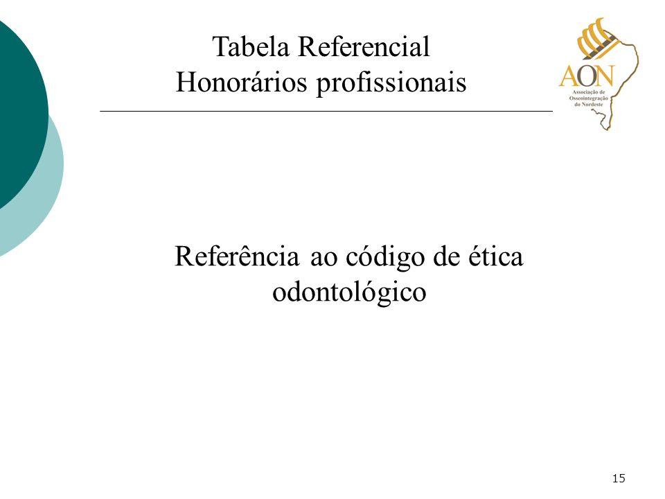 Tabela Referencial Honorários profissionais
