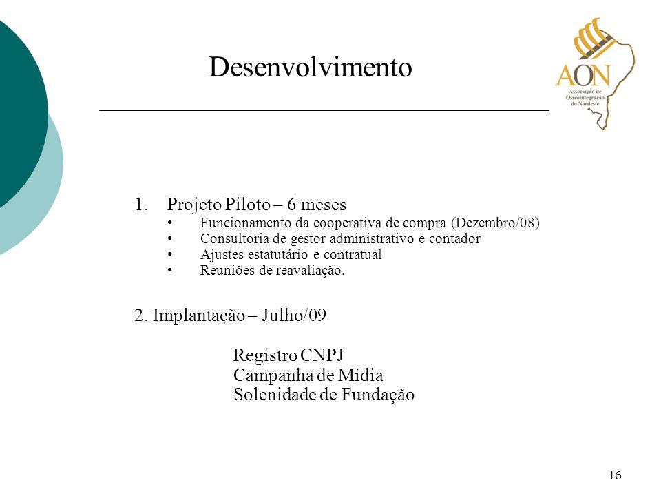 Desenvolvimento Projeto Piloto – 6 meses 2. Implantação – Julho/09