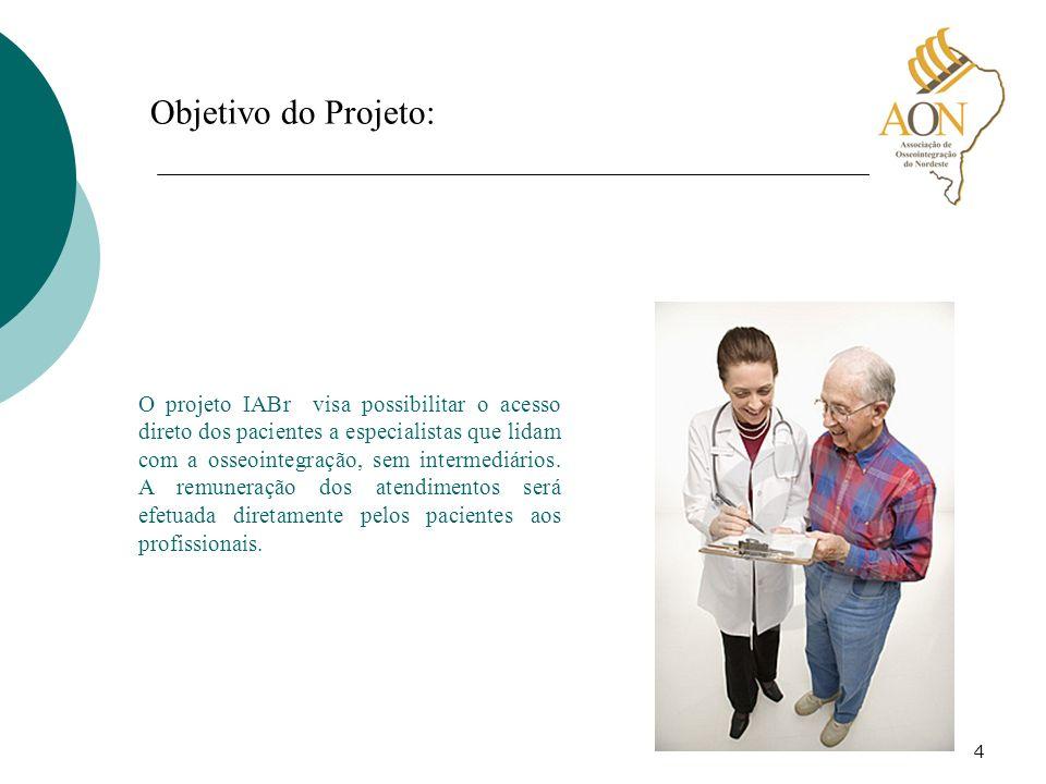 Objetivo do Projeto: