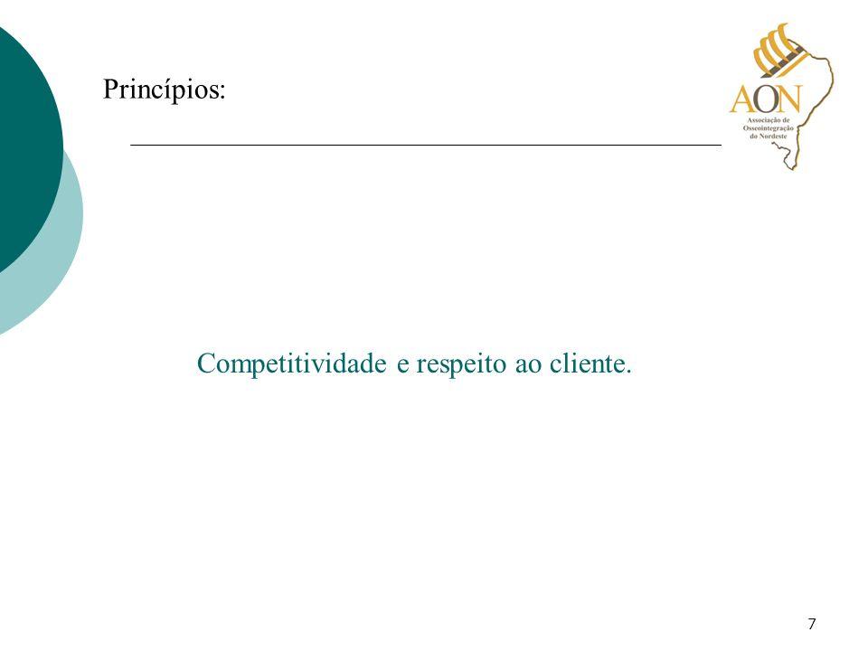 Princípios: Competitividade e respeito ao cliente.