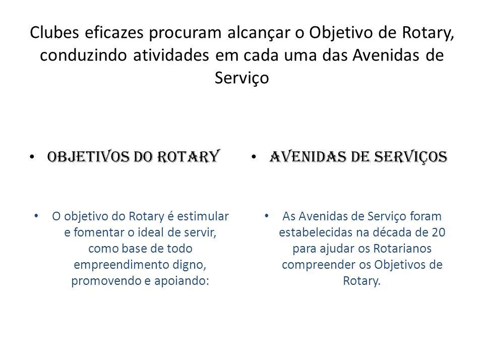 Clubes eficazes procuram alcançar o Objetivo de Rotary, conduzindo atividades em cada uma das Avenidas de Serviço