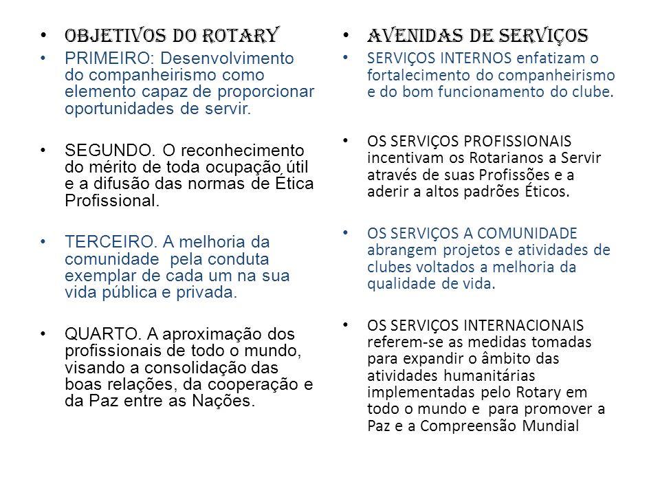 Objetivos do Rotary Avenidas de Serviços