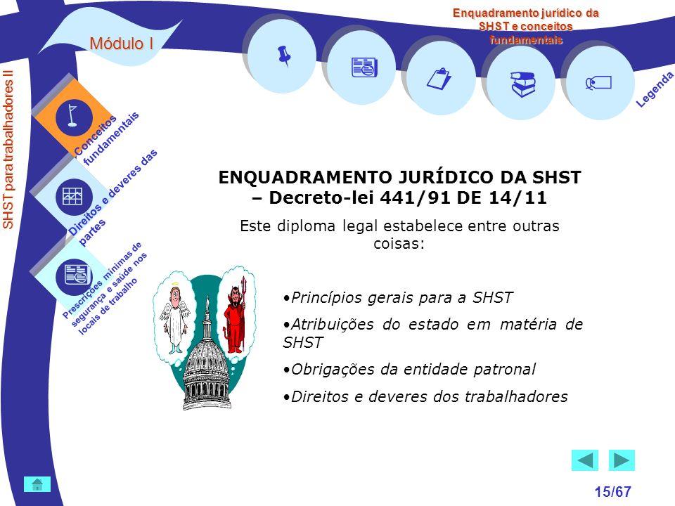 Enquadramento jurídico da SHST e conceitos fundamentais