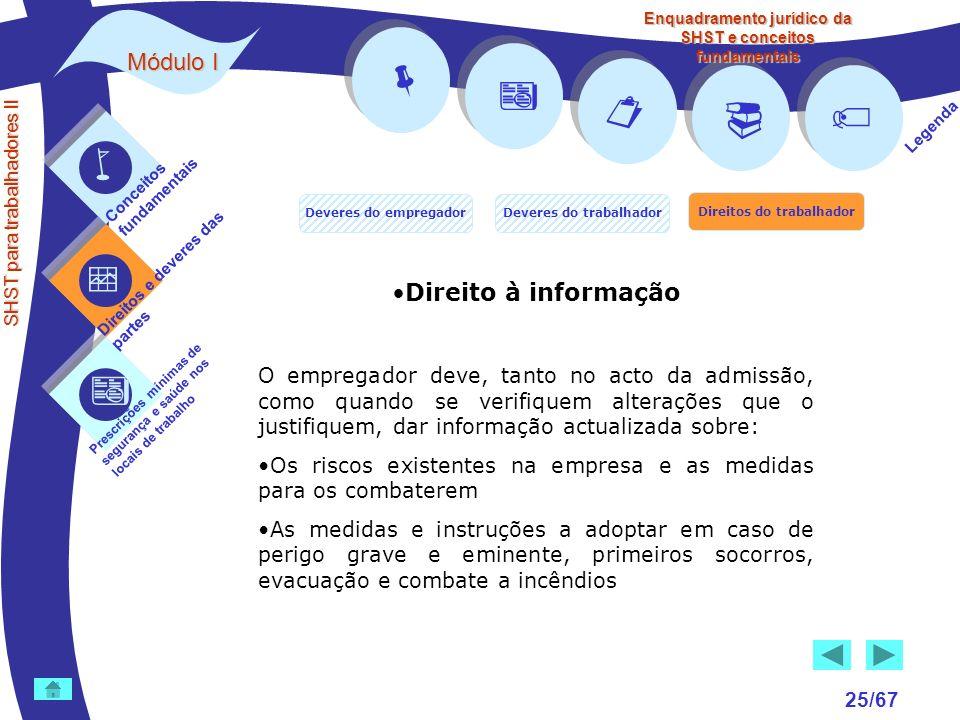        Módulo I Direito à informação