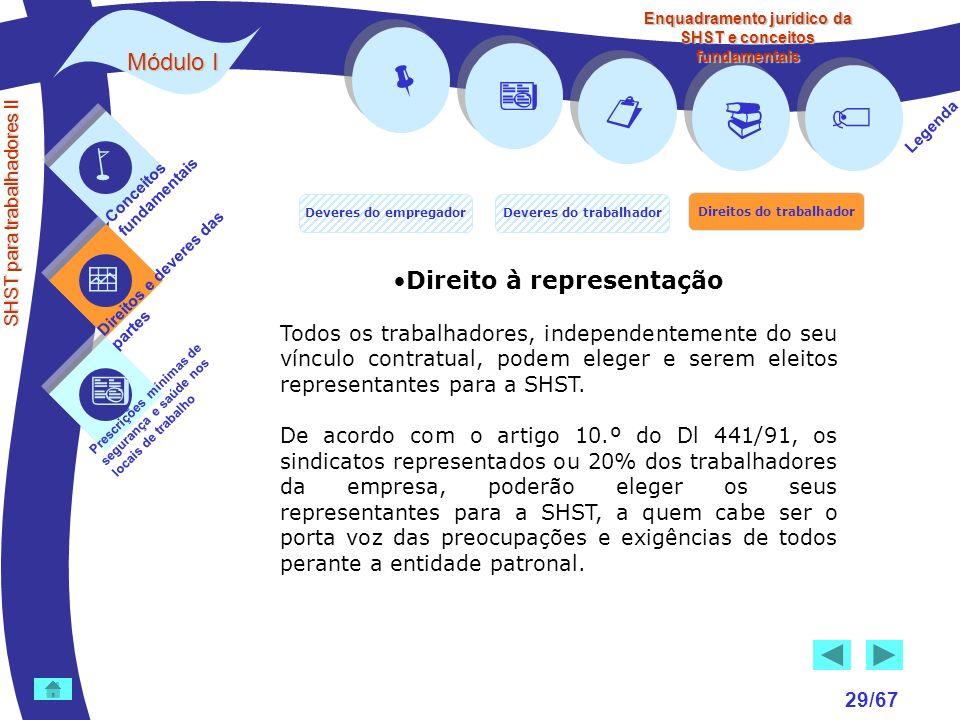        Módulo I Direito à representação