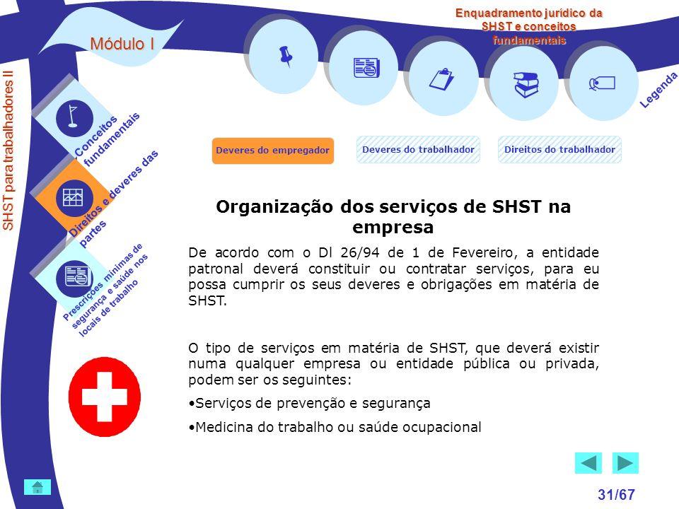        Módulo I Organização dos serviços de SHST na empresa