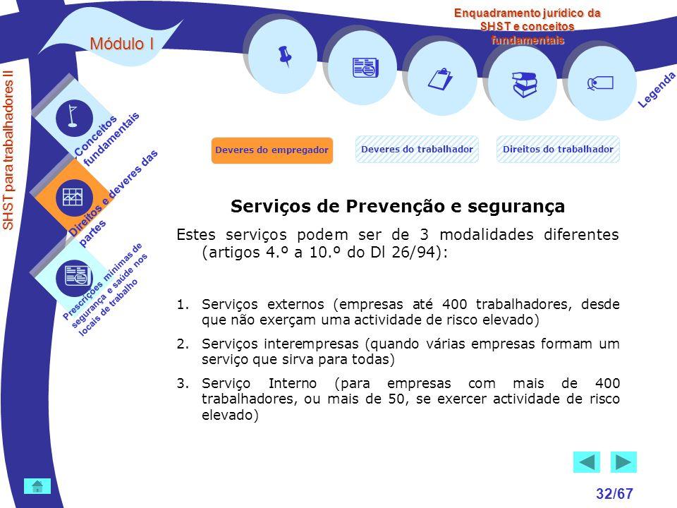        Módulo I Serviços de Prevenção e segurança