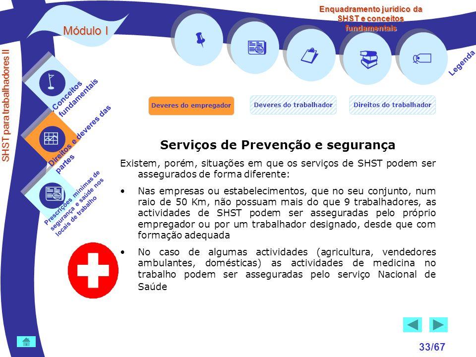        Módulo I Serviços de Prevenção e segurança 33/67 