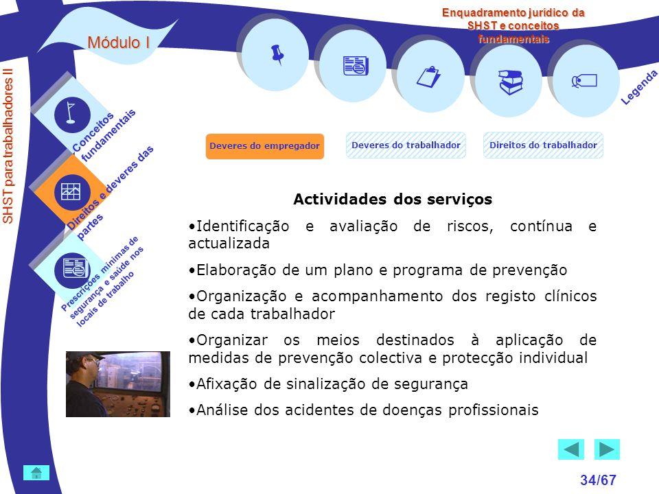        Módulo I Actividades dos serviços