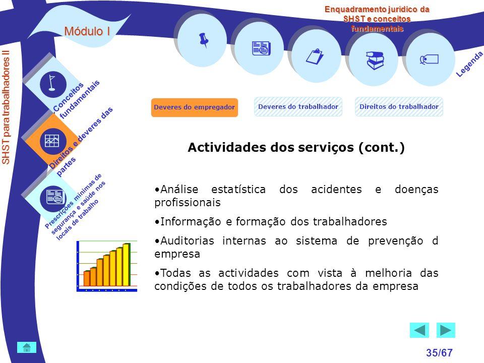        Módulo I Actividades dos serviços (cont.)