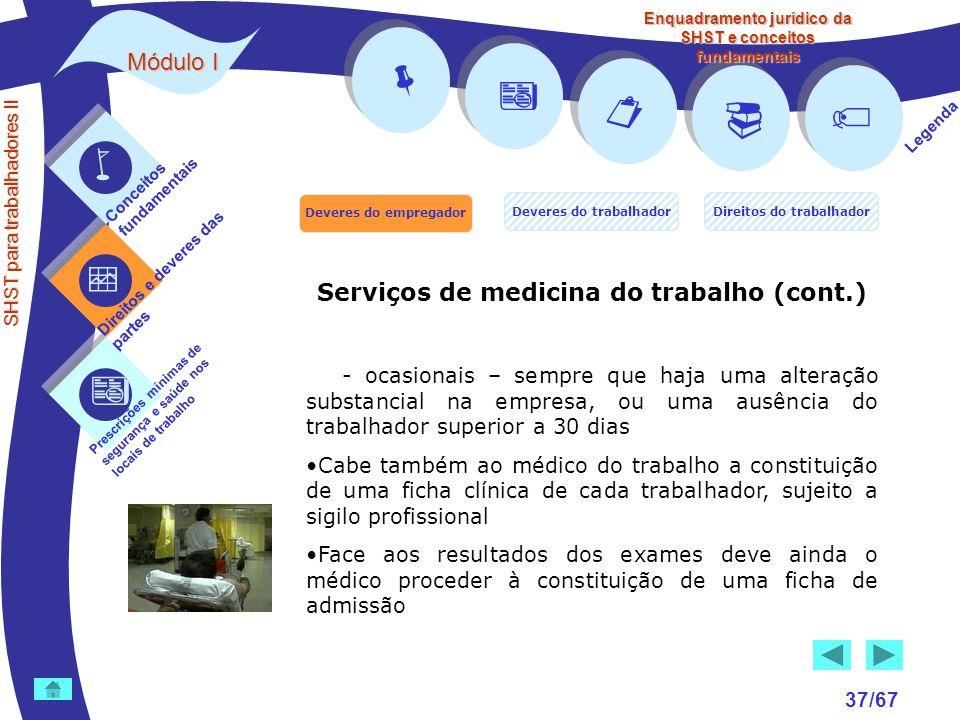        Módulo I Serviços de medicina do trabalho (cont.)