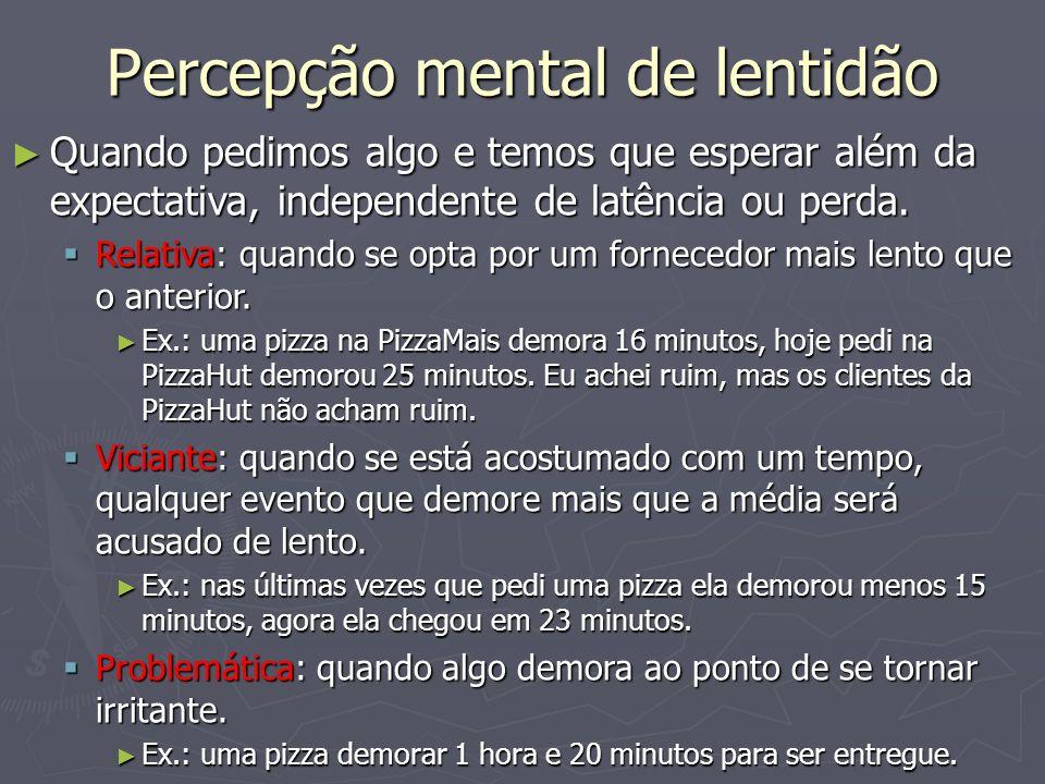 Percepção mental de lentidão