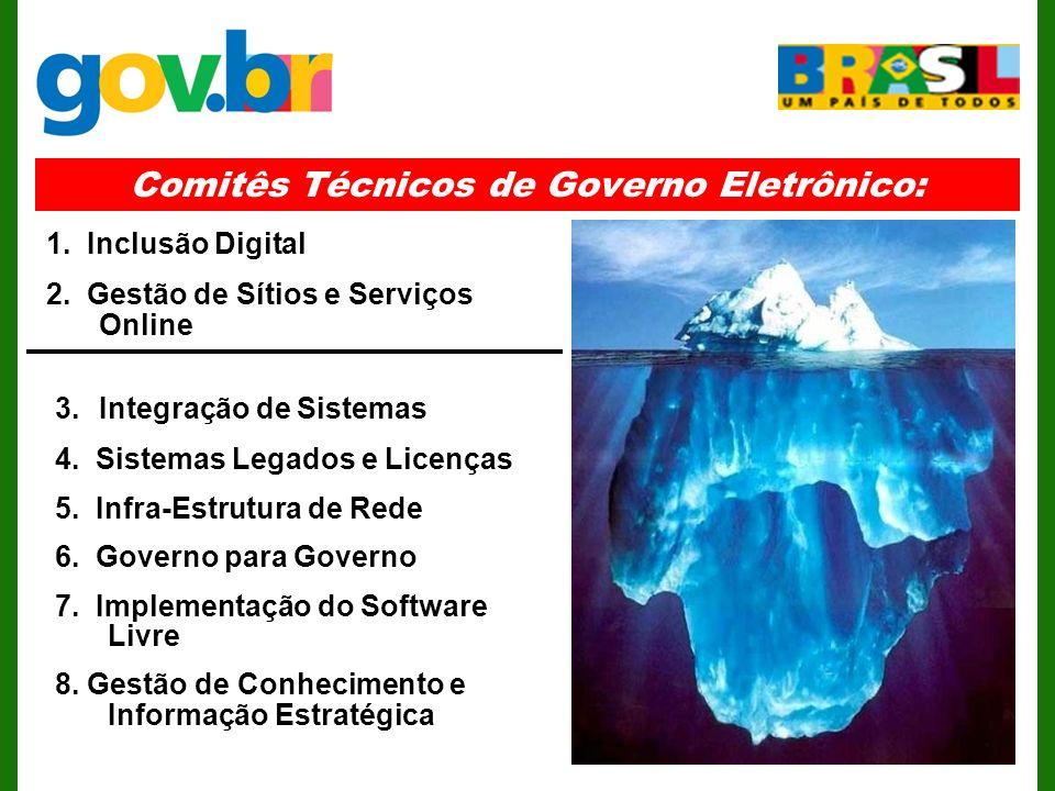 Comitês Técnicos de Governo Eletrônico: