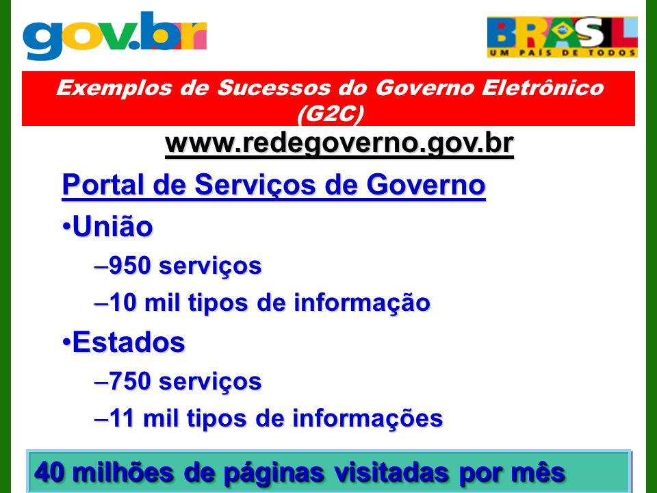 Exemplos de Sucessos do Governo Eletrônico (G2C)