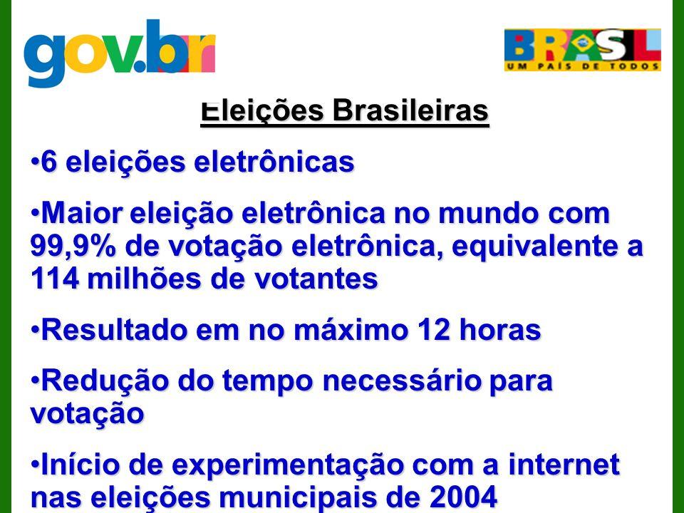 Eleições Brasileiras 6 eleições eletrônicas.