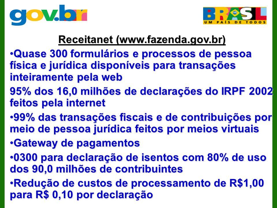 Receitanet (www.fazenda.gov.br)