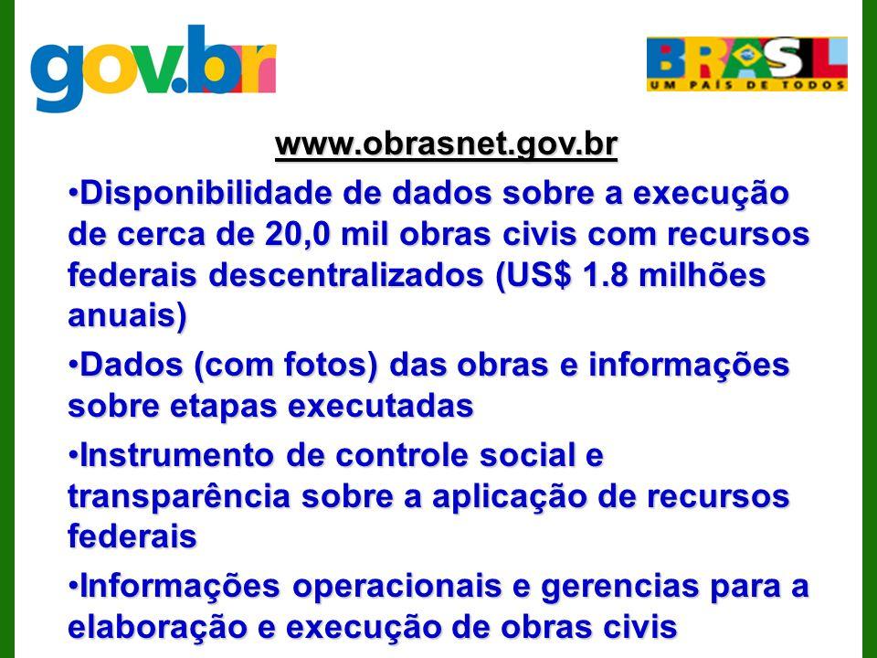 www.obrasnet.gov.br